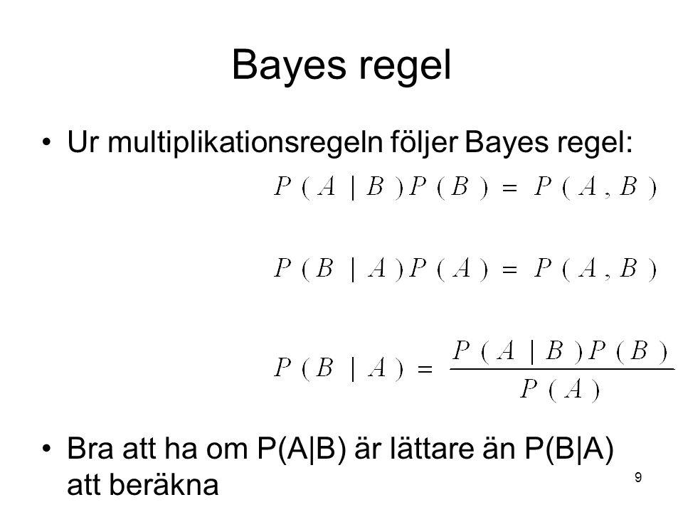 Bayes regel Ur multiplikationsregeln följer Bayes regel: