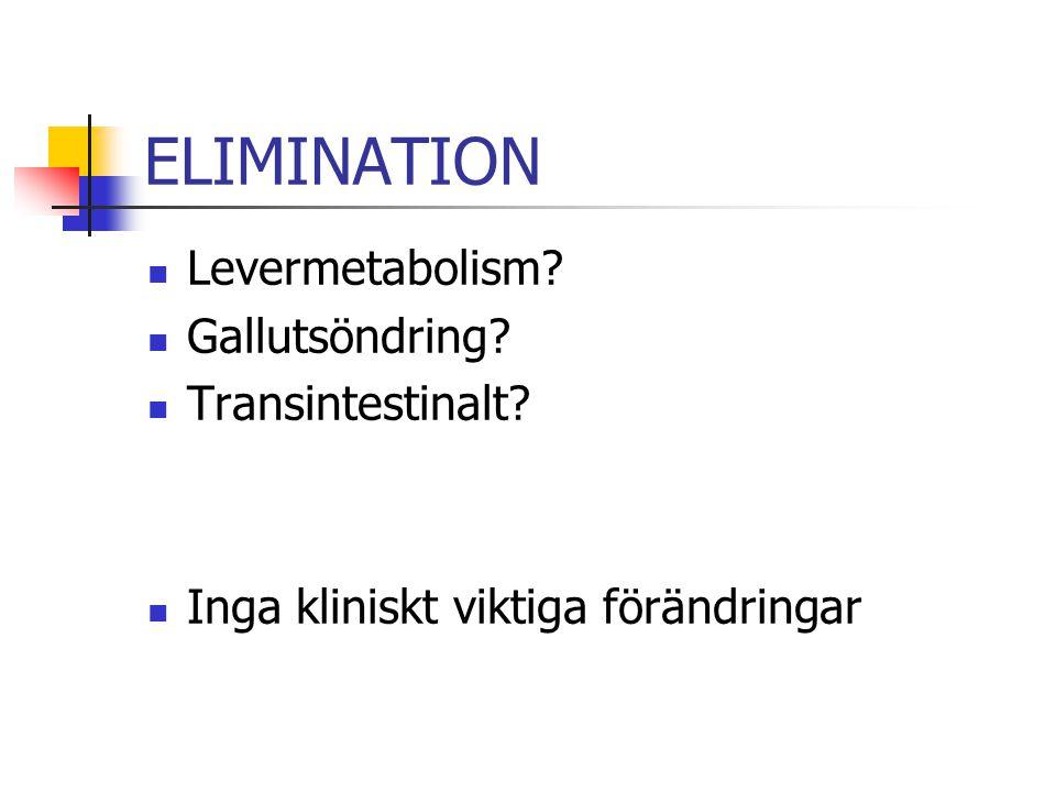 ELIMINATION Levermetabolism Gallutsöndring Transintestinalt