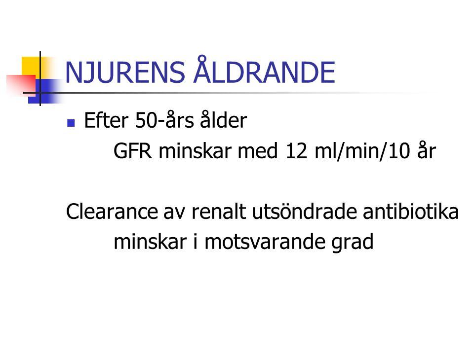 NJURENS ÅLDRANDE Efter 50-års ålder GFR minskar med 12 ml/min/10 år