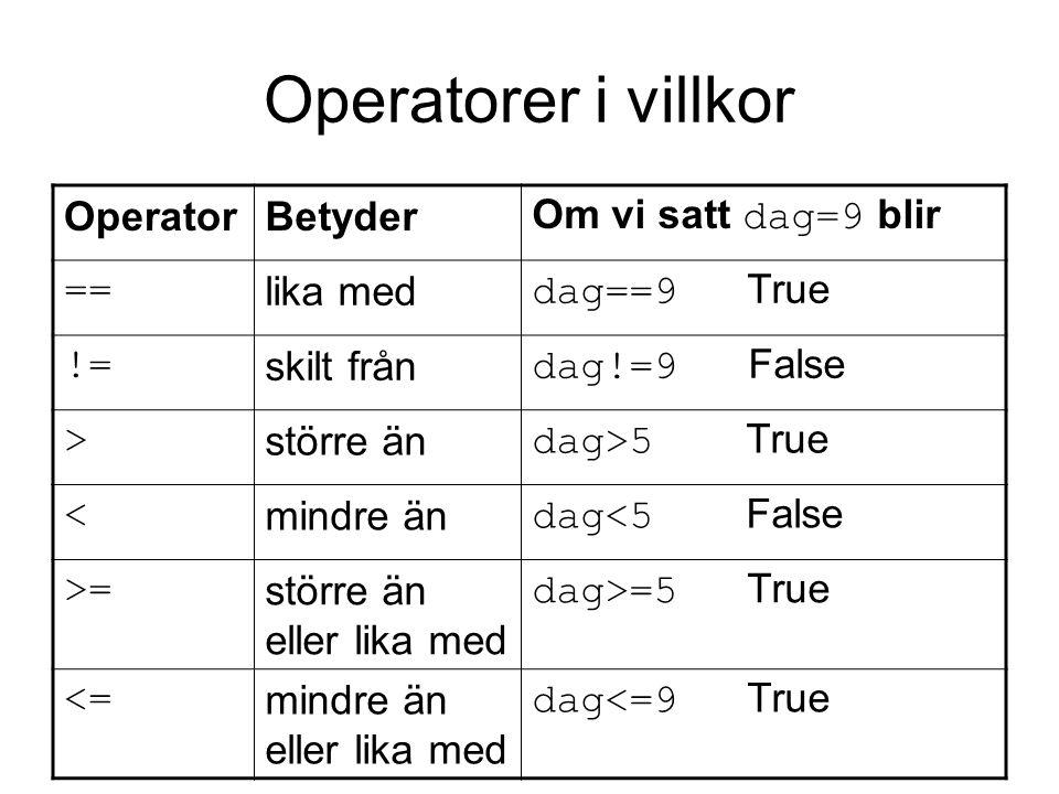 Operatorer i villkor Operator Betyder Om vi satt dag=9 blir ==