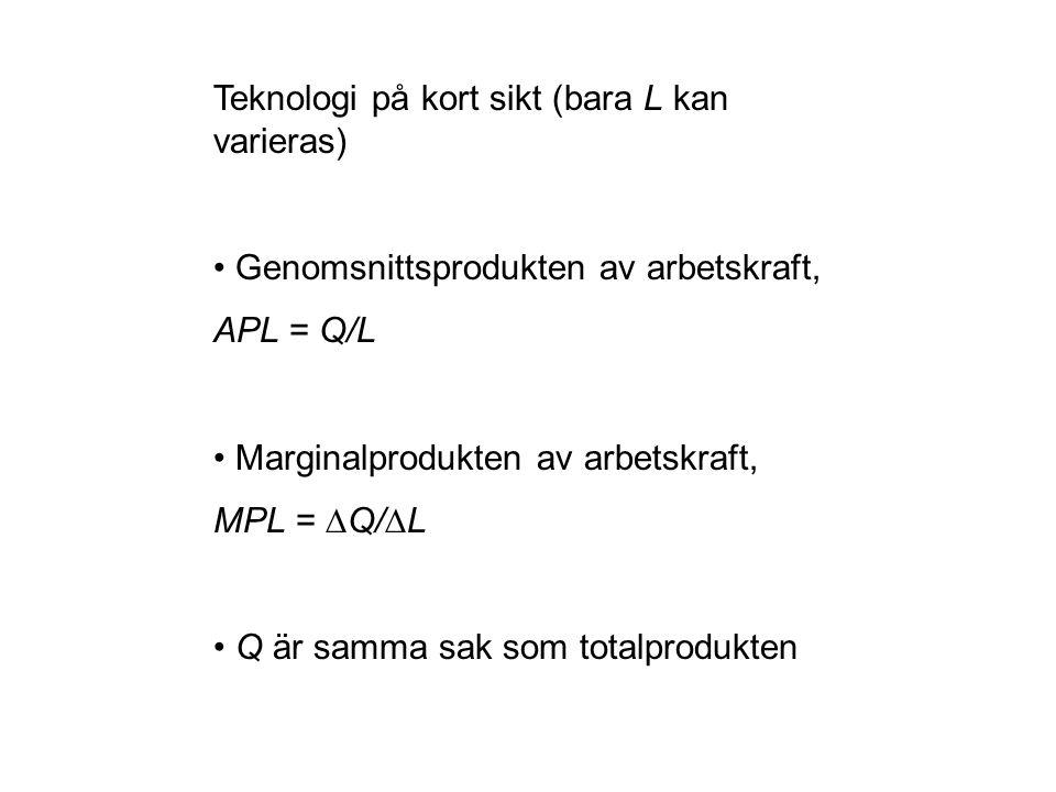 Teknologi på kort sikt (bara L kan varieras)