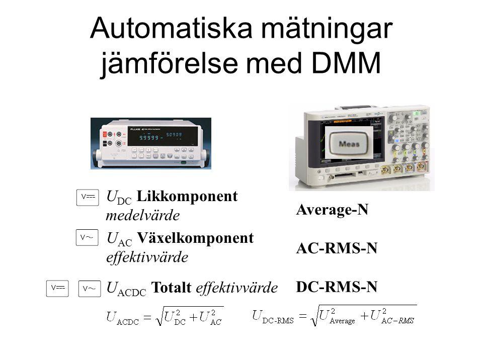 Automatiska mätningar jämförelse med DMM