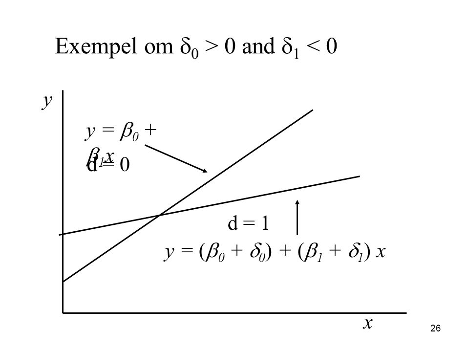 Exempel om d0 > 0 and d1 < 0