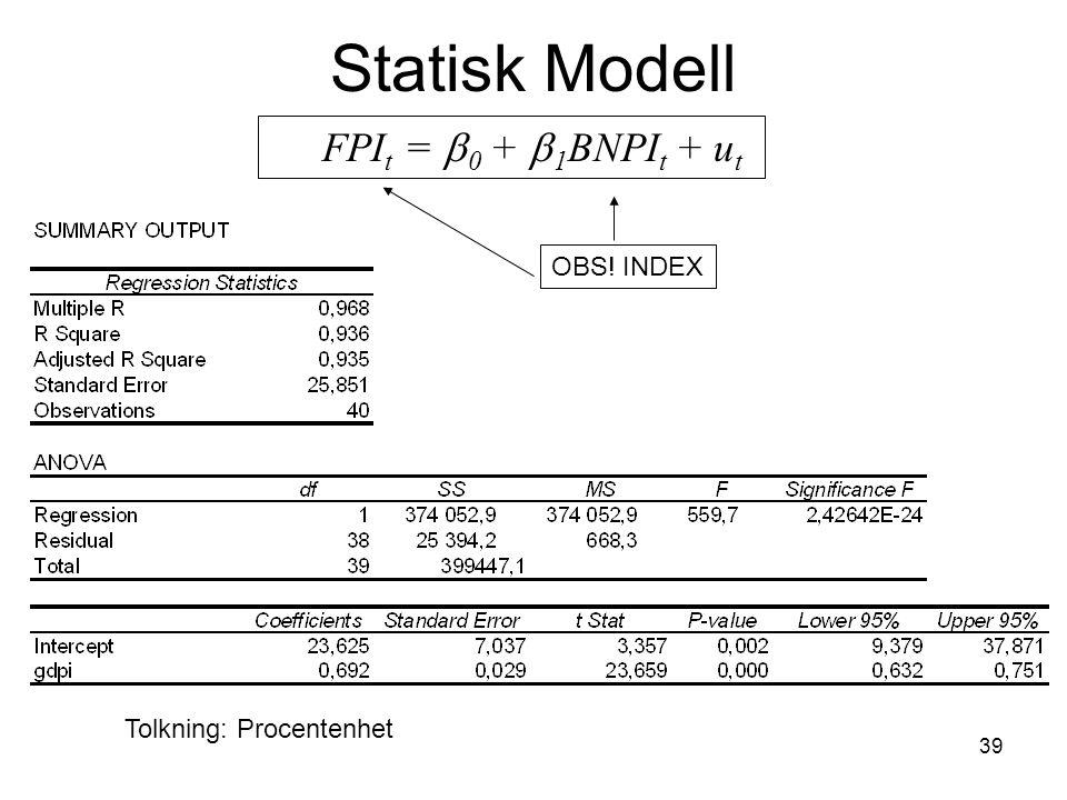 Statisk Modell FPIt = b0 + b1BNPIt + ut OBS! INDEX