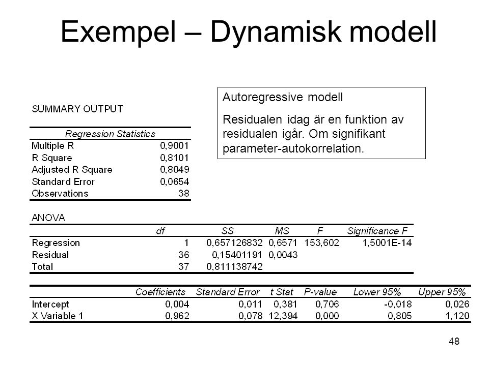 Exempel – Dynamisk modell