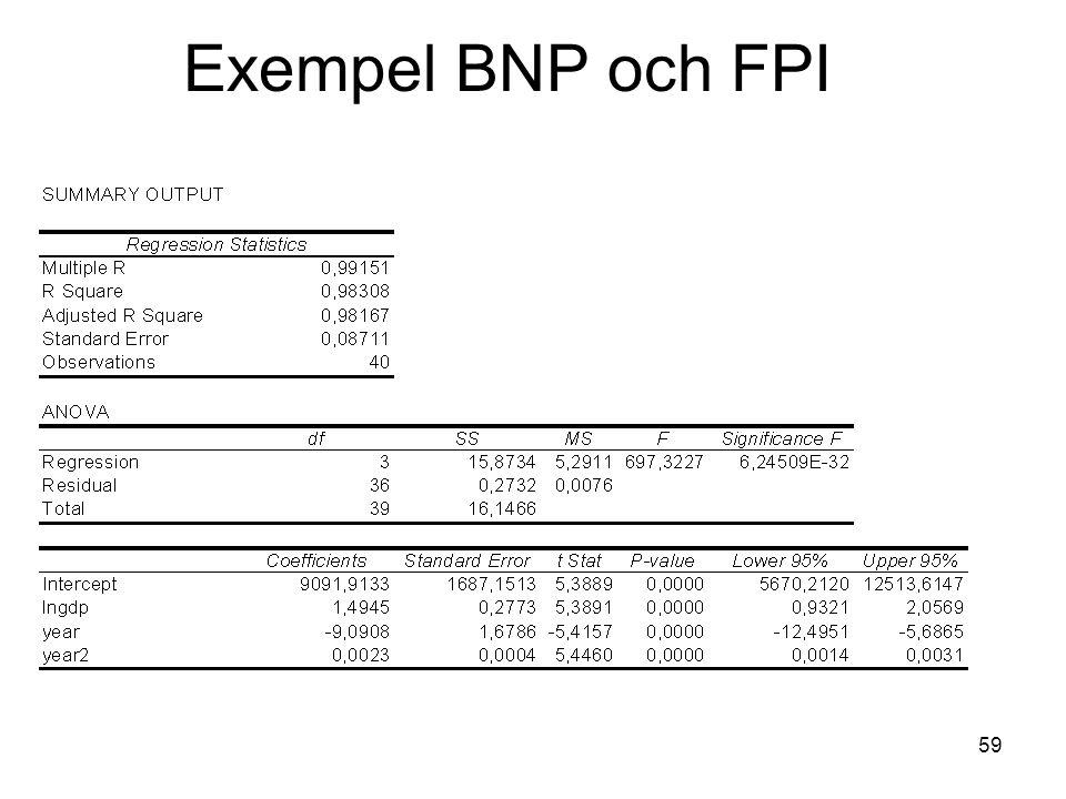 Exempel BNP och FPI