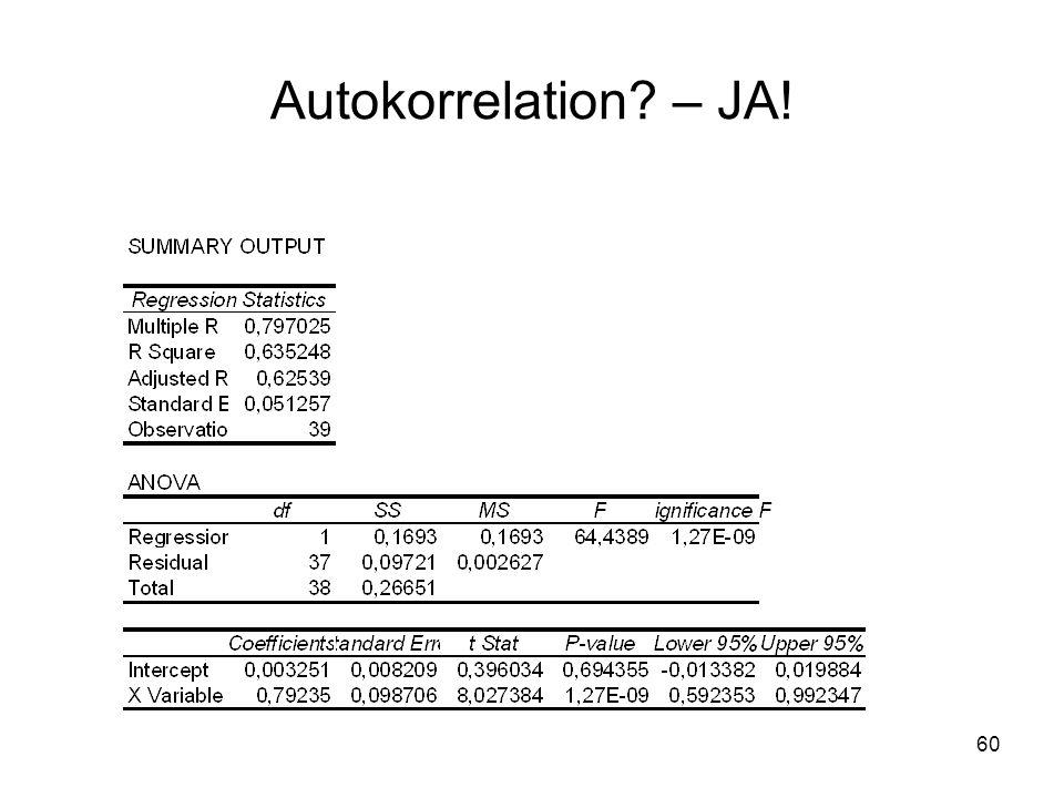 Autokorrelation – JA!