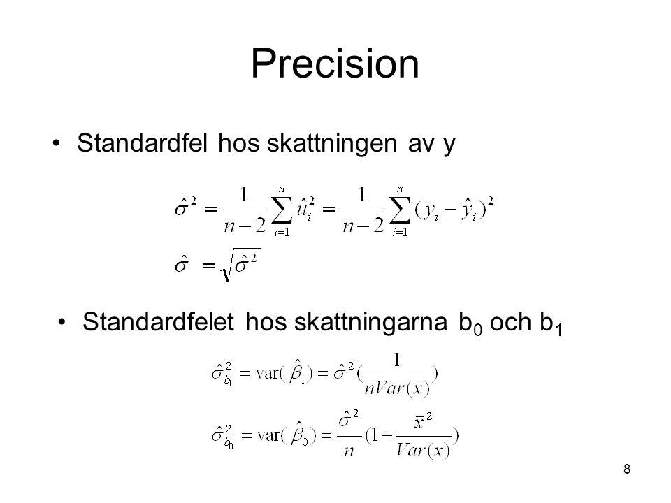 Precision Standardfel hos skattningen av y