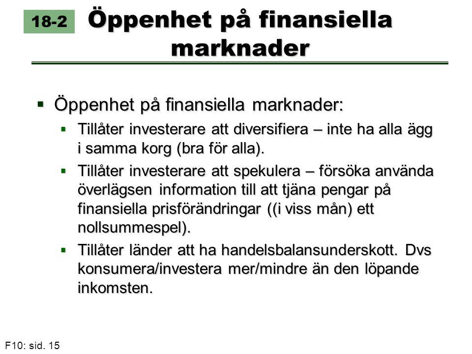 Öppenhet på finansiella marknader