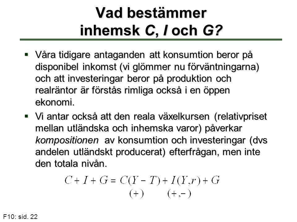 Vad bestämmer inhemsk C, I och G