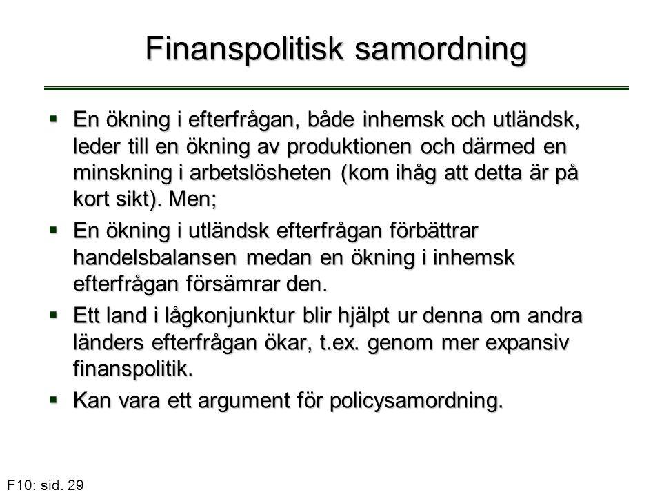 Finanspolitisk samordning