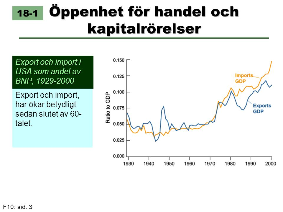 Öppenhet för handel och kapitalrörelser
