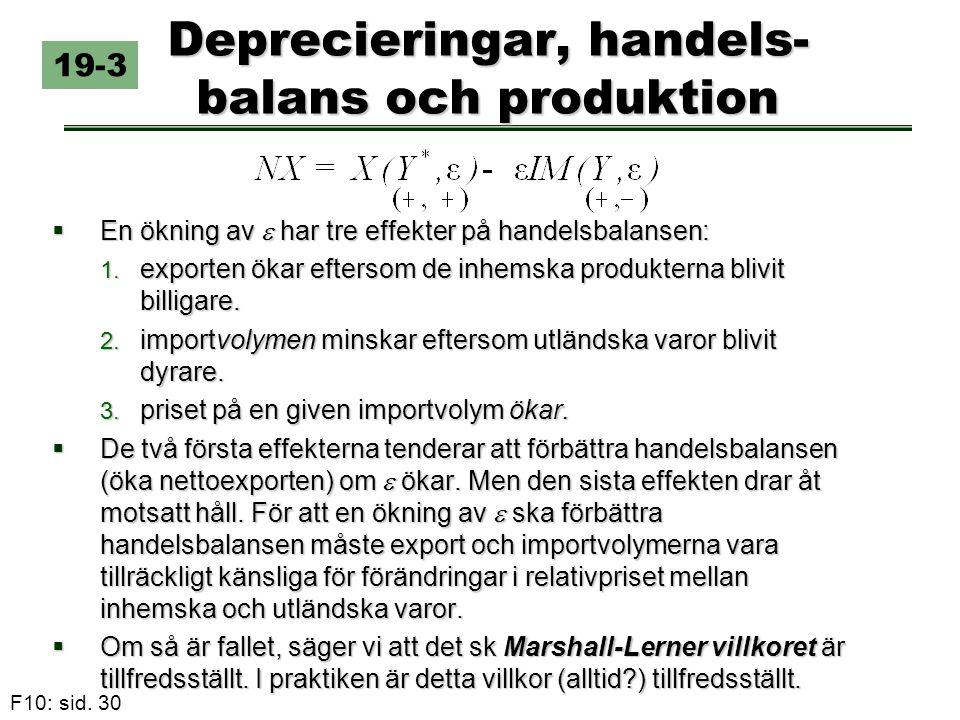 Deprecieringar, handels-balans och produktion
