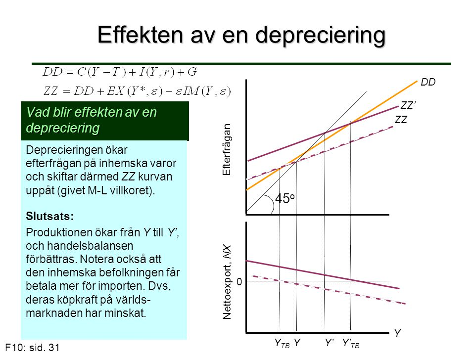 Effekten av en depreciering