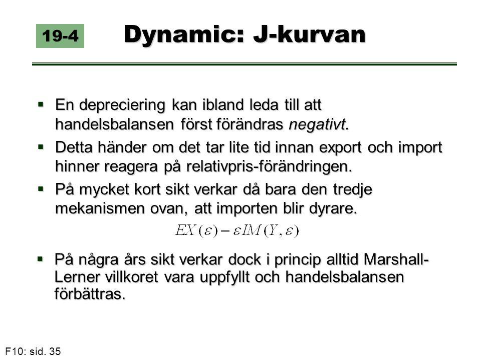Dynamic: J-kurvan 19-4. En depreciering kan ibland leda till att handelsbalansen först förändras negativt.