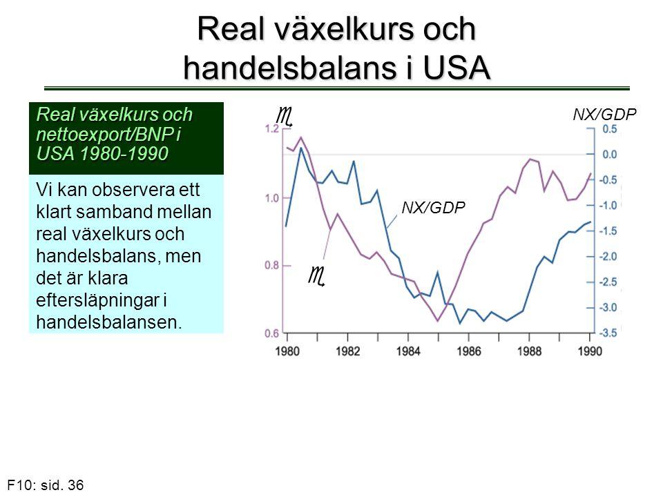 Real växelkurs och handelsbalans i USA