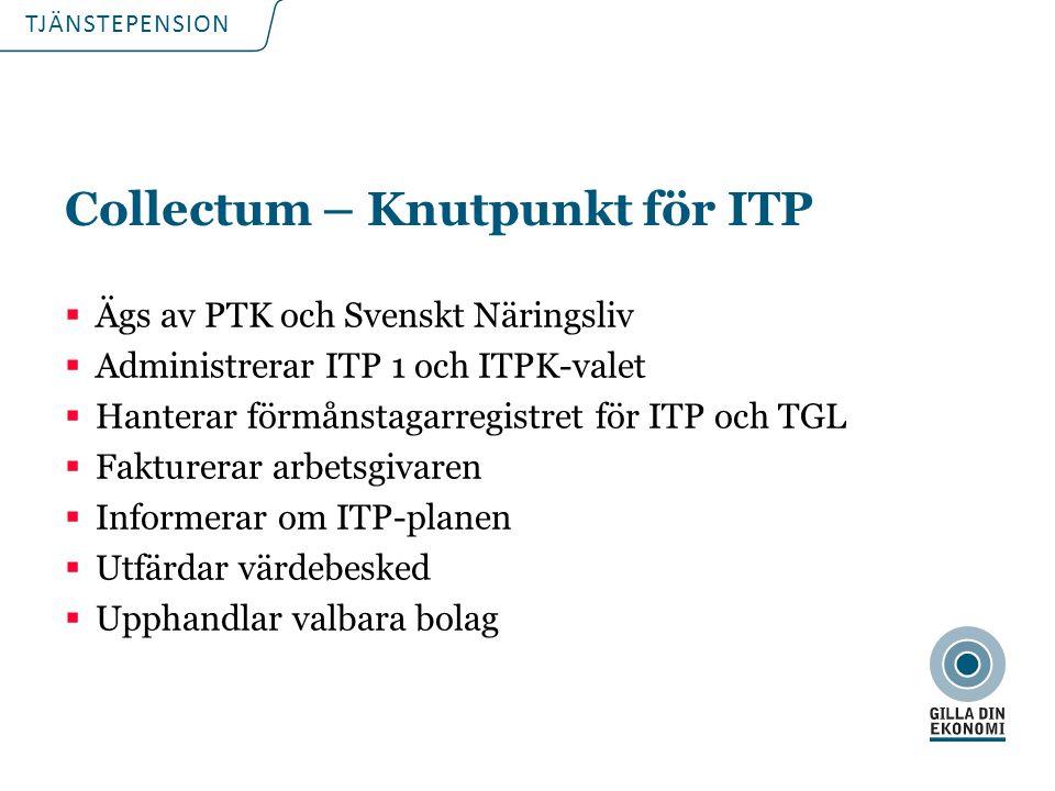 Collectum – Knutpunkt för ITP