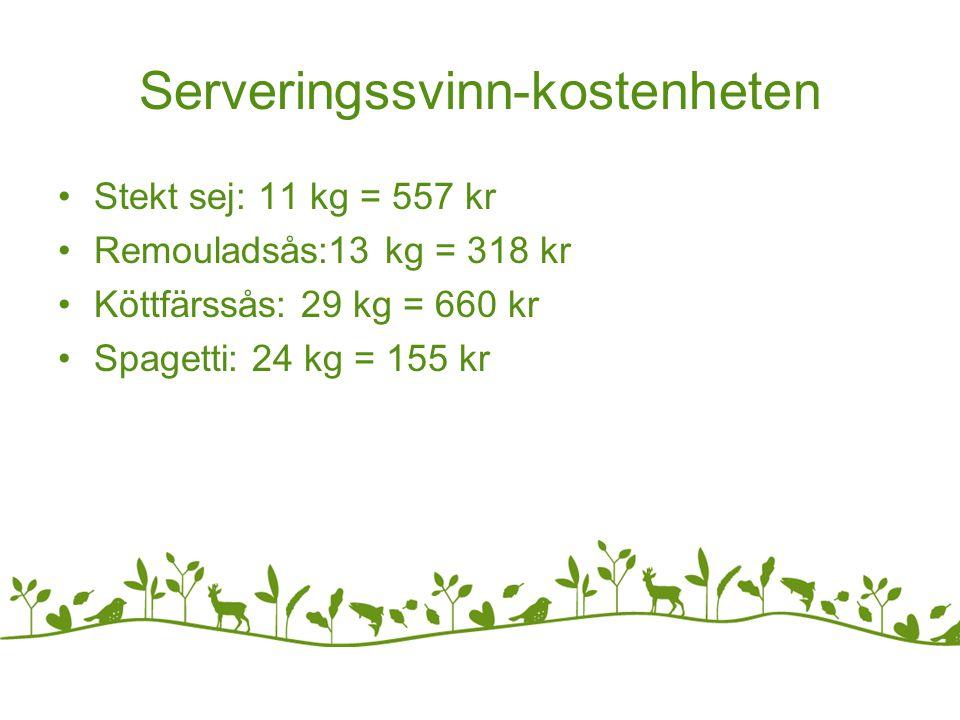 Serveringssvinn-kostenheten