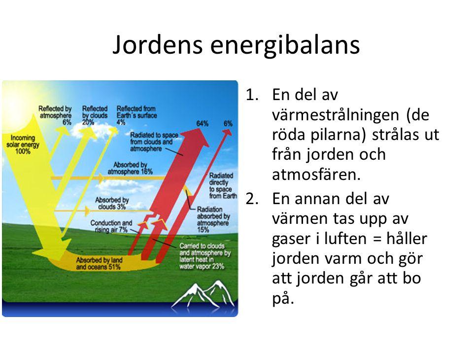 Jordens energibalans En del av värmestrålningen (de röda pilarna) strålas ut från jorden och atmosfären.