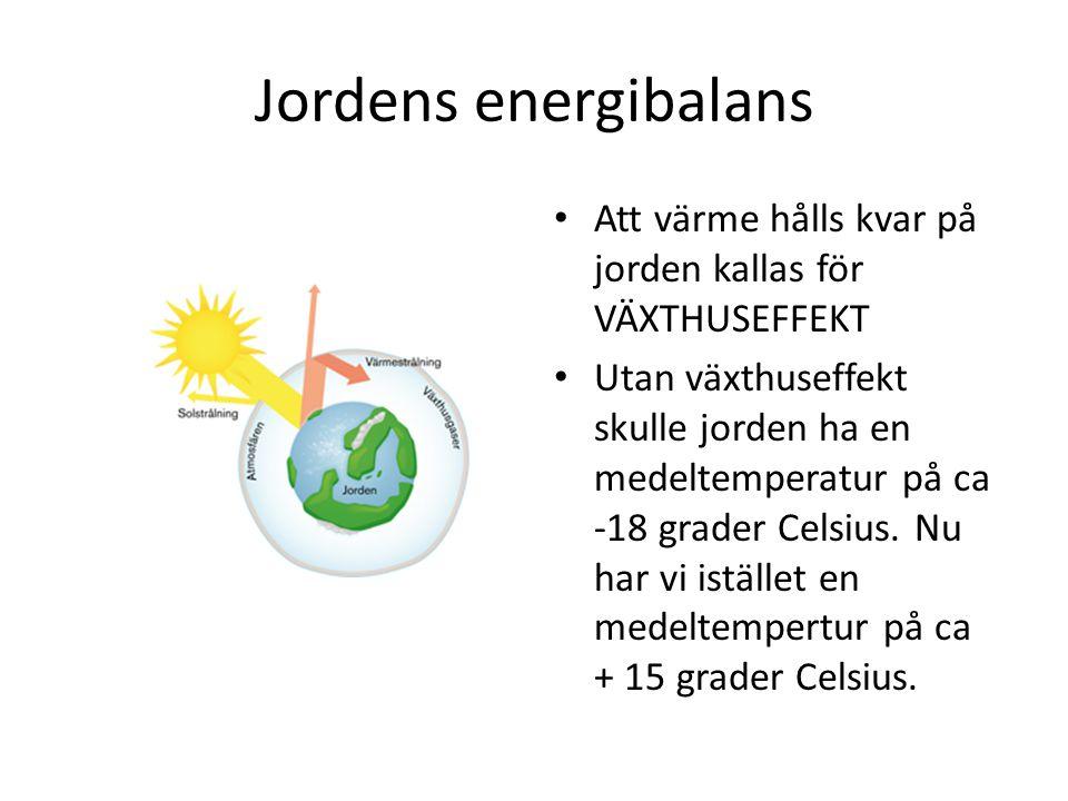 Jordens energibalans Att värme hålls kvar på jorden kallas för VÄXTHUSEFFEKT.