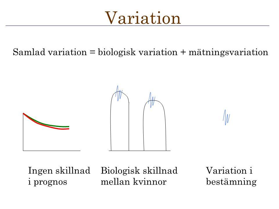 Variation Samlad variation = biologisk variation + mätningsvariation