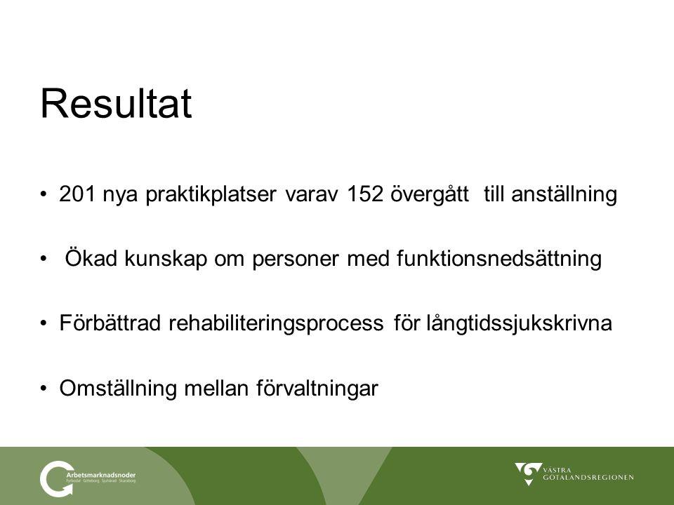 Resultat 201 nya praktikplatser varav 152 övergått till anställning
