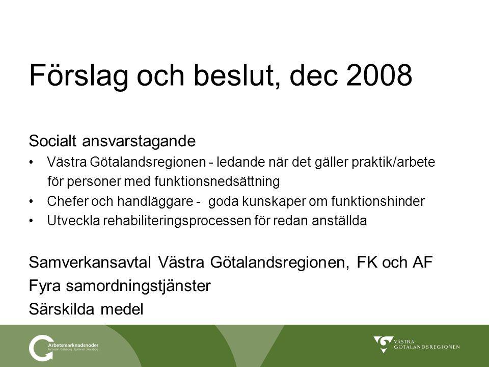 Förslag och beslut, dec 2008 Socialt ansvarstagande