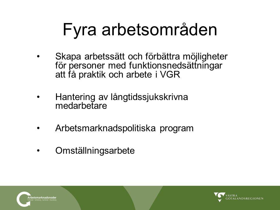 Fyra arbetsområden Skapa arbetssätt och förbättra möjligheter för personer med funktionsnedsättningar att få praktik och arbete i VGR.
