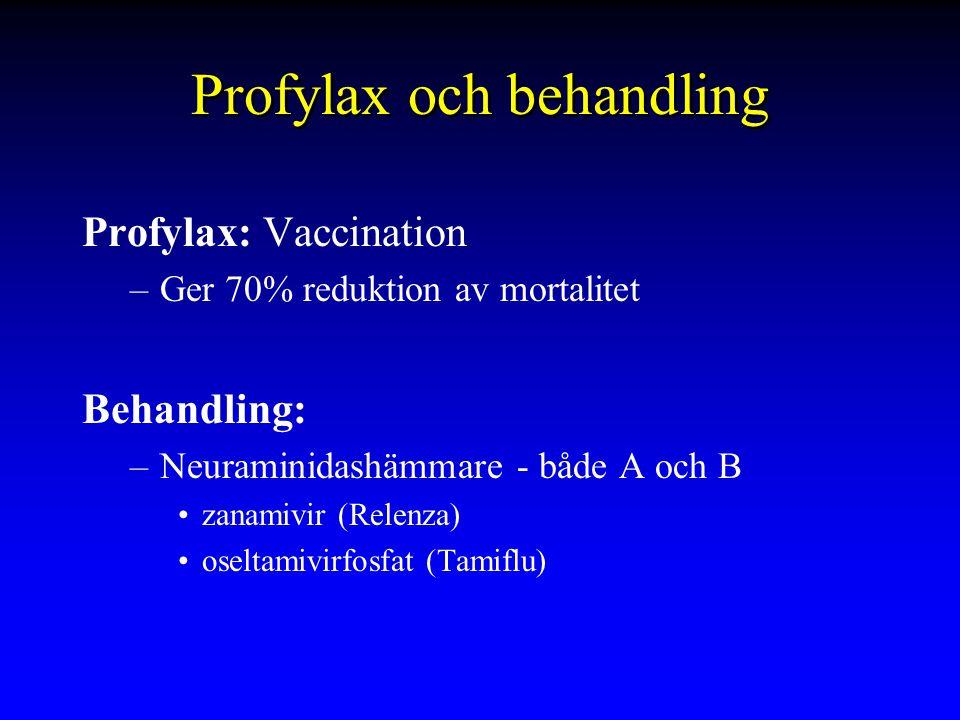 Profylax och behandling