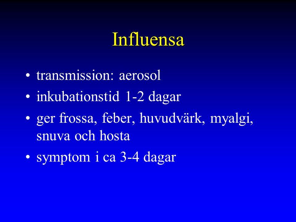 Influensa transmission: aerosol inkubationstid 1-2 dagar