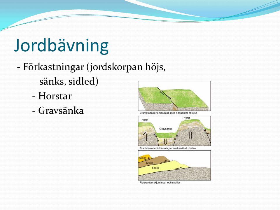 Jordbävning - Förkastningar (jordskorpan höjs, sänks, sidled) - Horstar - Gravsänka