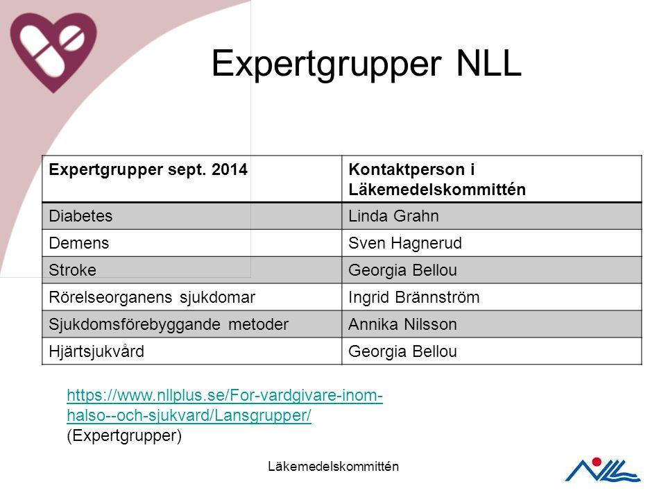 Expertgrupper NLL Expertgrupper sept. 2014