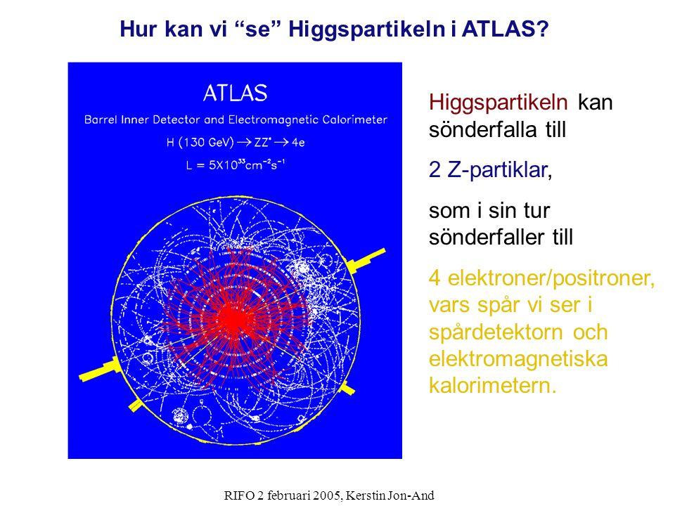 Hur kan vi se Higgspartikeln i ATLAS