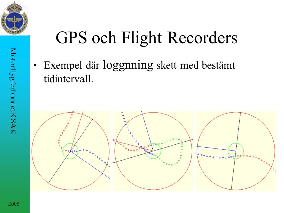 GPS och Flight Recorders