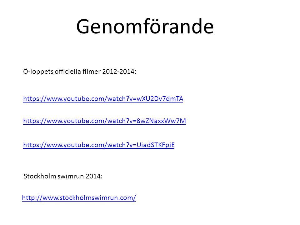 Genomförande Ö-loppets officiella filmer 2012-2014: