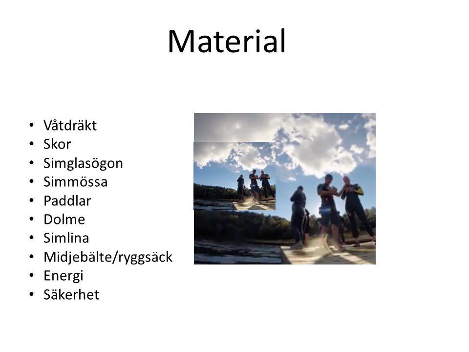Material Våtdräkt Skor Simglasögon Simmössa Paddlar Dolme Simlina