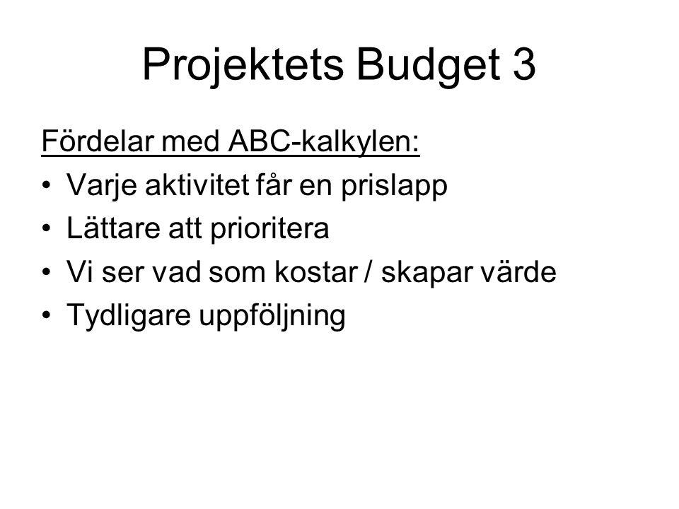 Projektets Budget 3 Fördelar med ABC-kalkylen: