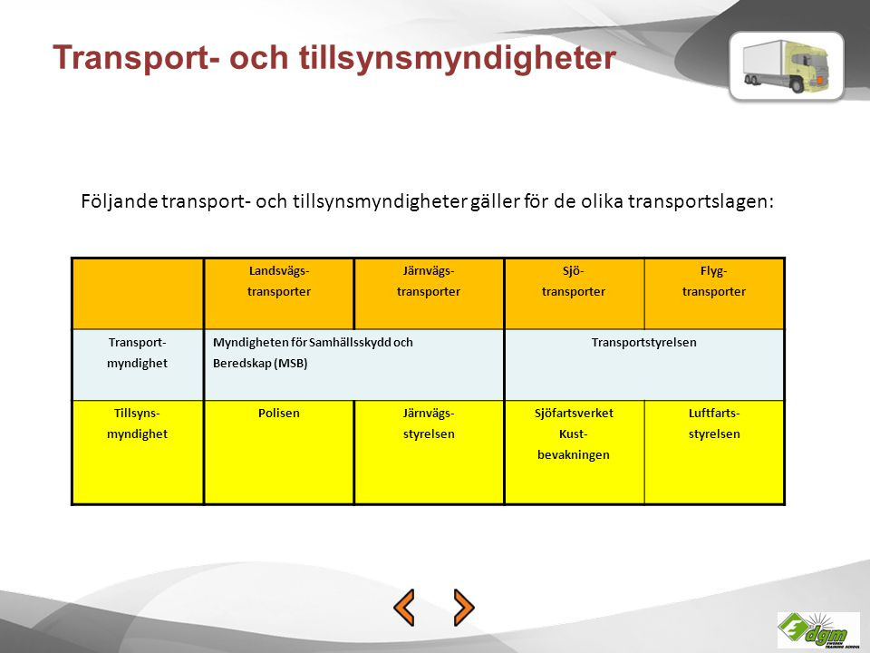Transport- och tillsynsmyndigheter