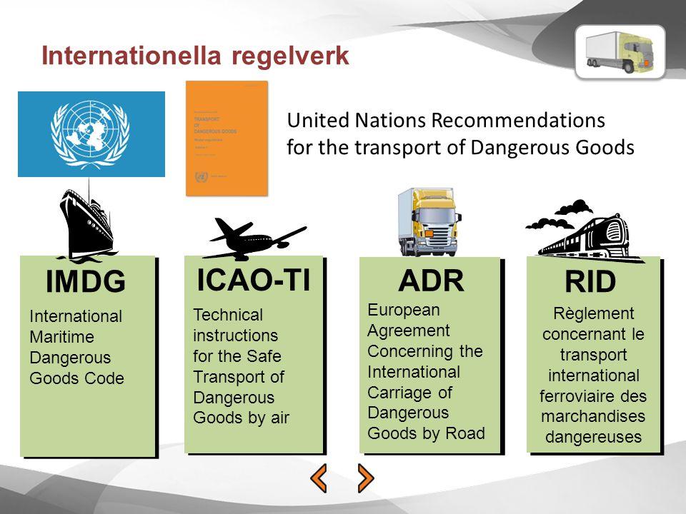 Internationella regelverk