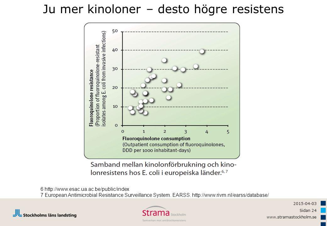 Ju mer kinoloner – desto högre resistens