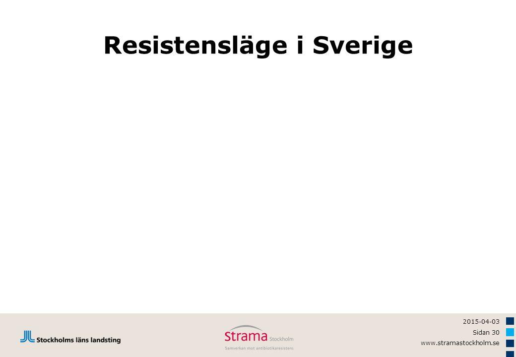 Resistensläge i Sverige