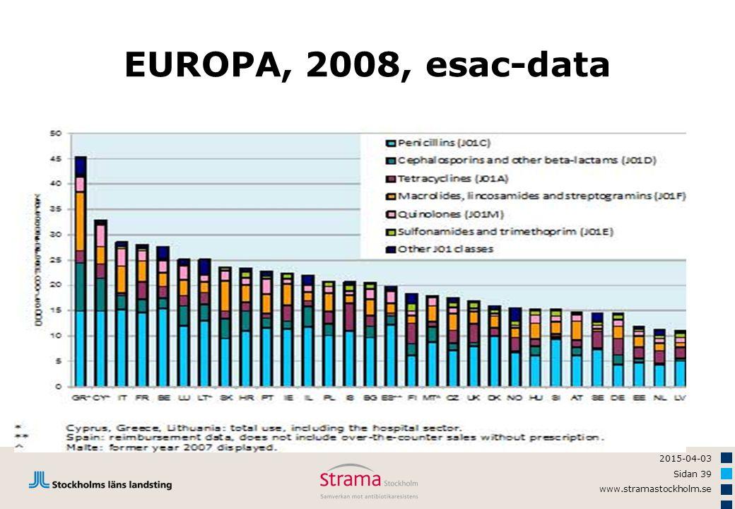 EUROPA, 2008, esac-data