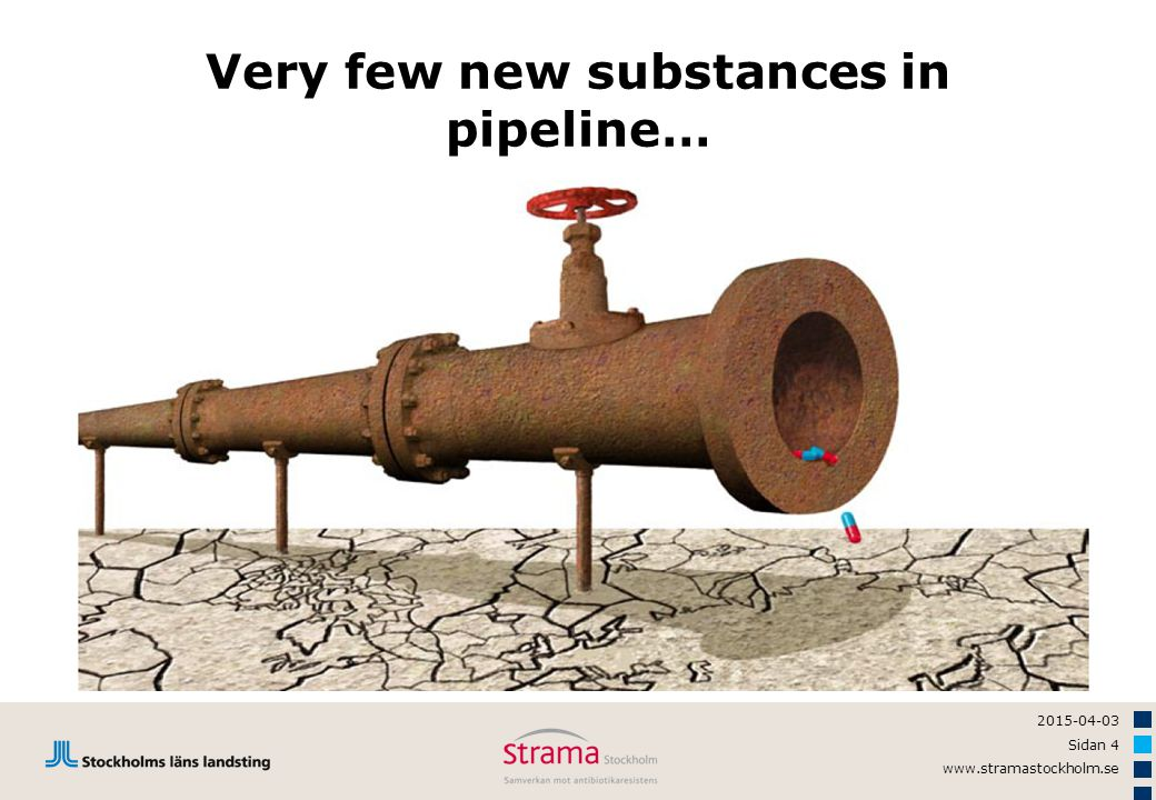 Very few new substances in pipeline…