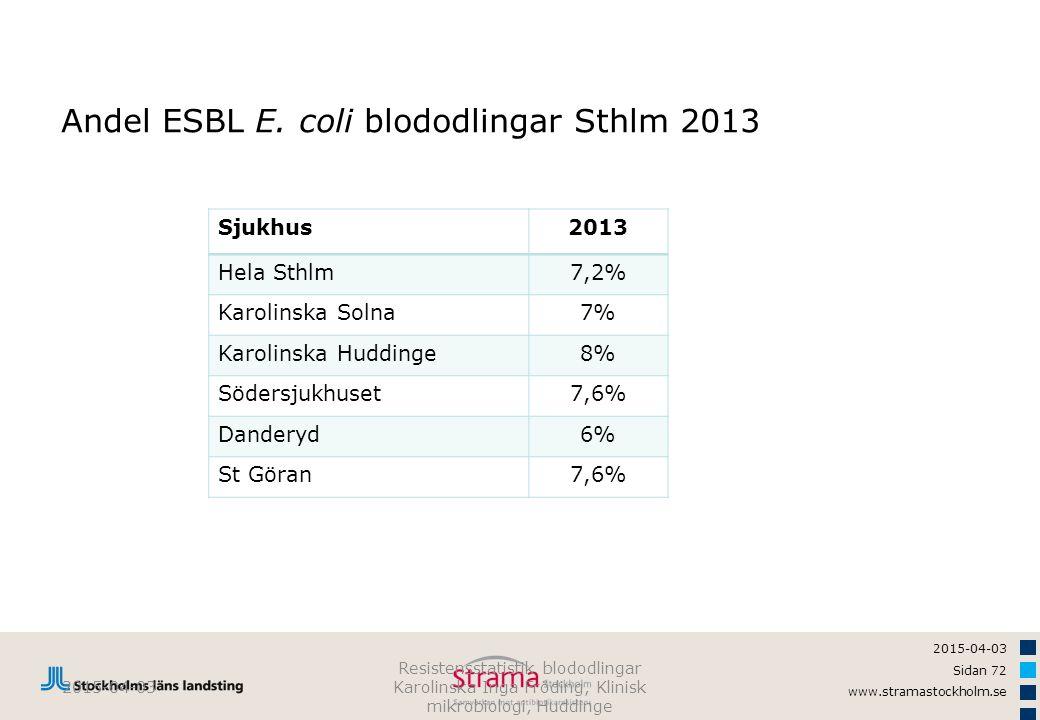 Andel ESBL E. coli blododlingar Sthlm 2013