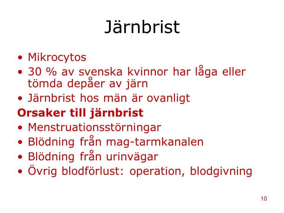 Järnbrist Mikrocytos. 30 % av svenska kvinnor har låga eller tömda depåer av järn. Järnbrist hos män är ovanligt.