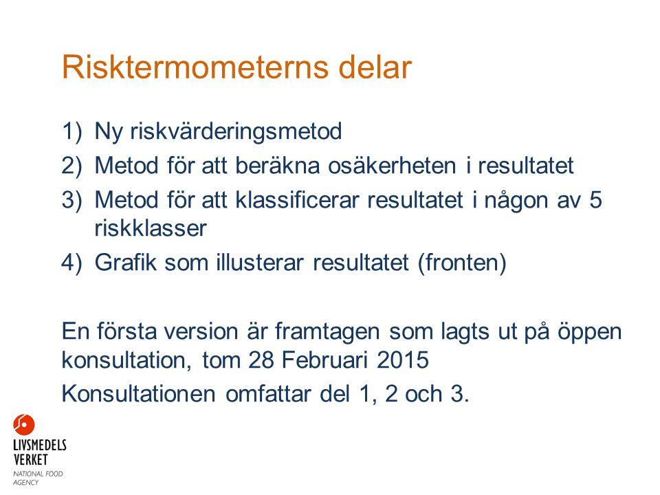 Risktermometerns delar