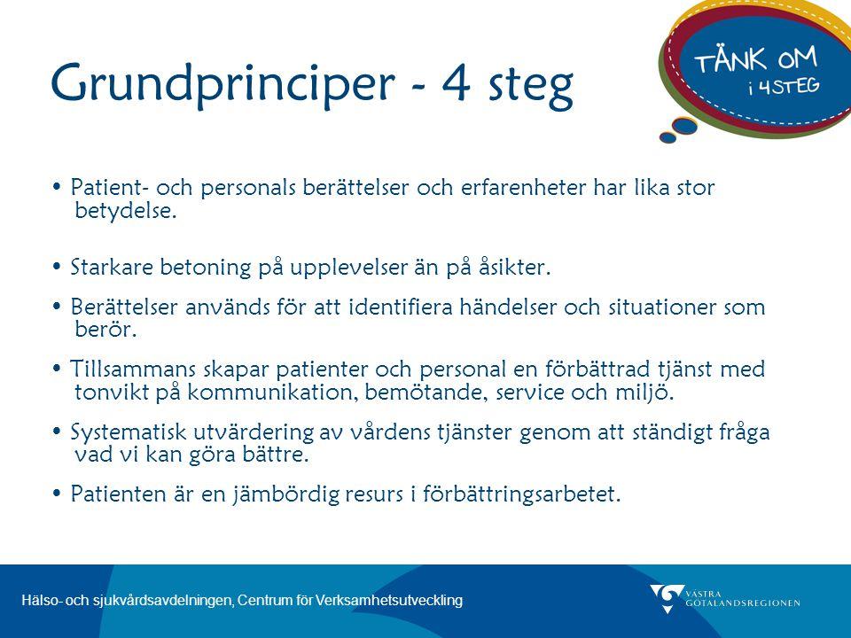 Grundprinciper - 4 steg • Patient- och personals berättelser och erfarenheter har lika stor betydelse.