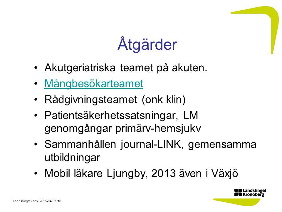 Åtgärder Akutgeriatriska teamet på akuten. Mångbesökarteamet