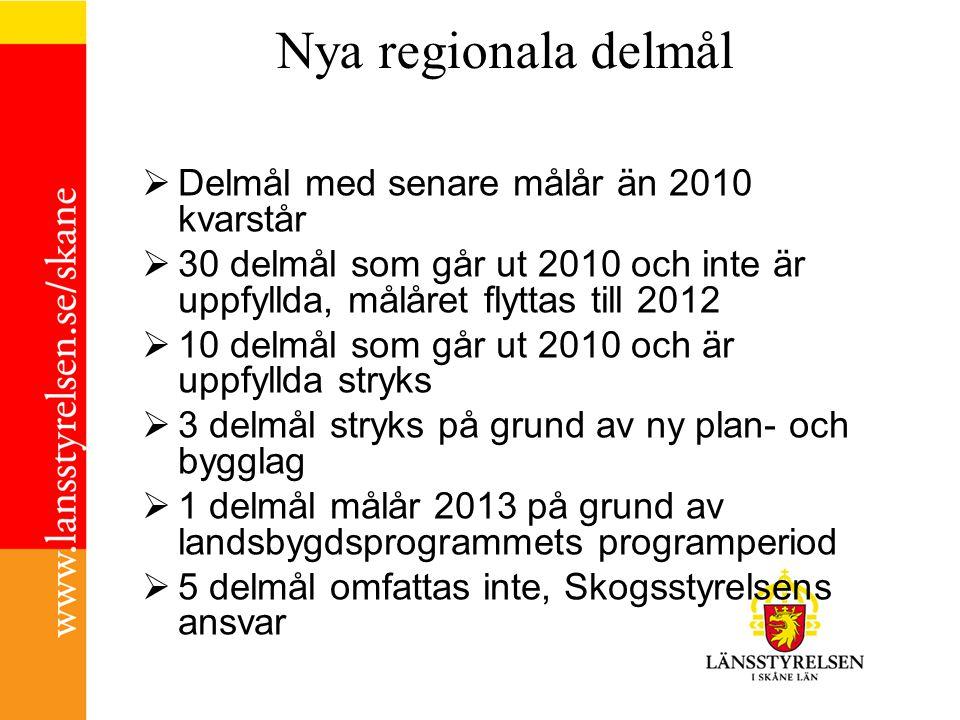 Nya regionala delmål Delmål med senare målår än 2010 kvarstår