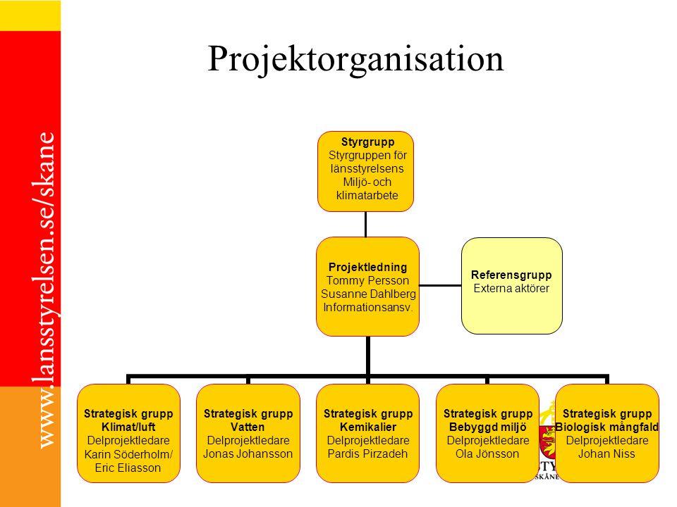 Styrgruppen för länsstyrelsens Miljö- och klimatarbete